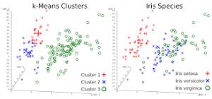 clusteringkmeans